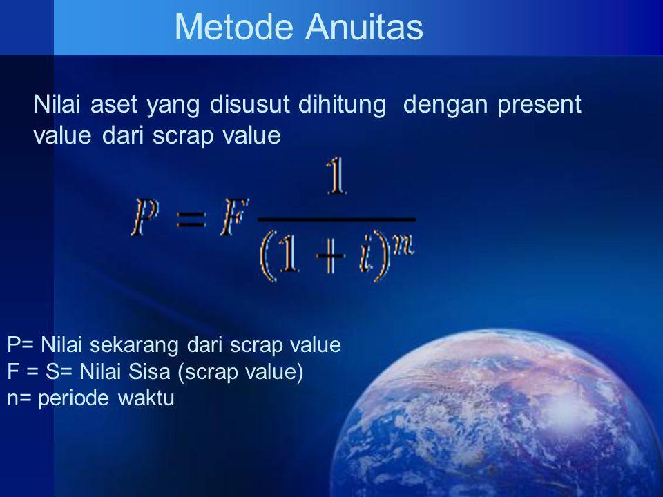 Metode Anuitas P= Nilai sekarang dari scrap value F = S= Nilai Sisa (scrap value) n= periode waktu Nilai aset yang disusut dihitung dengan present value dari scrap value
