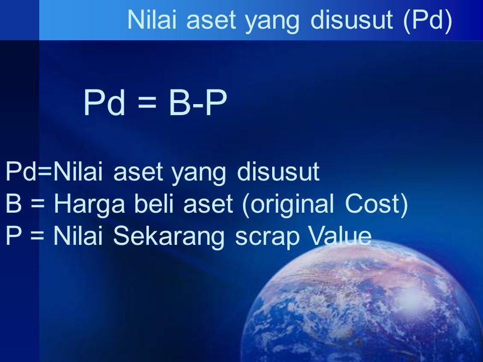 Nilai aset yang disusut (Pd) Pd = B-P Pd=Nilai aset yang disusut B = Harga beli aset (original Cost) P = Nilai Sekarang scrap Value