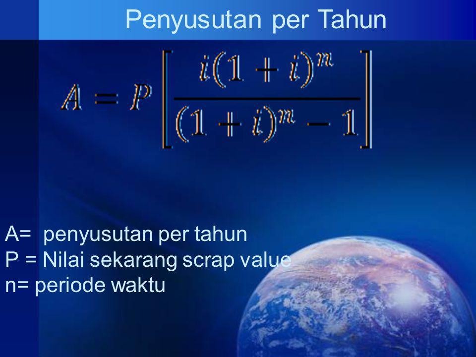 Penyusutan per Tahun A= penyusutan per tahun P = Nilai sekarang scrap value n= periode waktu