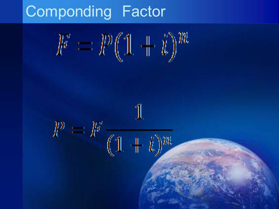 Componding Factor