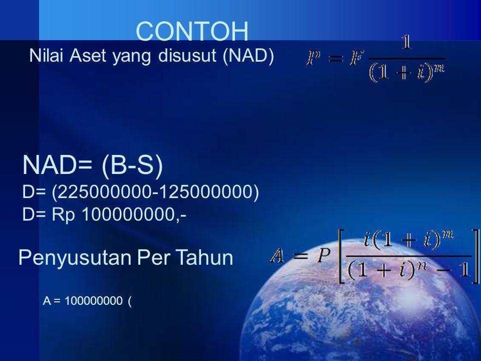 CONTOH NAD= (B-S) D= (225000000-125000000) D= Rp 100000000,- Nilai Aset yang disusut (NAD) Penyusutan Per Tahun A = 100000000 (