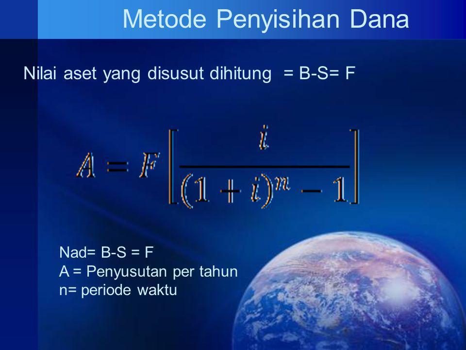 Metode Penyisihan Dana Nad= B-S = F A = Penyusutan per tahun n= periode waktu Nilai aset yang disusut dihitung = B-S= F