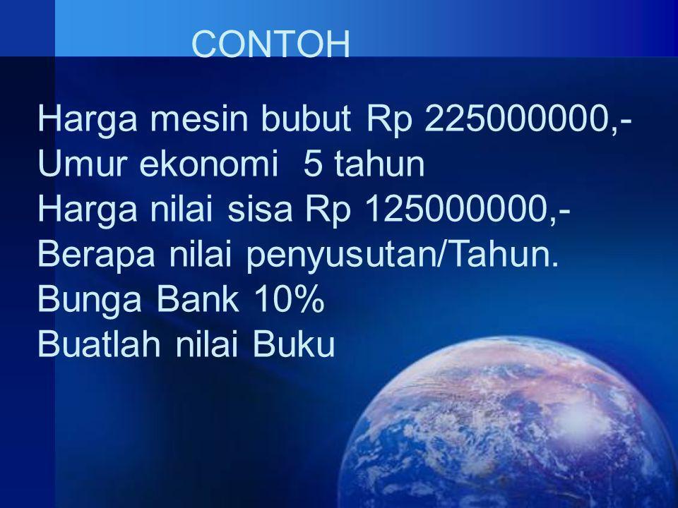 CONTOH Harga mesin bubut Rp 225000000,- Umur ekonomi 5 tahun Harga nilai sisa Rp 125000000,- Berapa nilai penyusutan/Tahun.