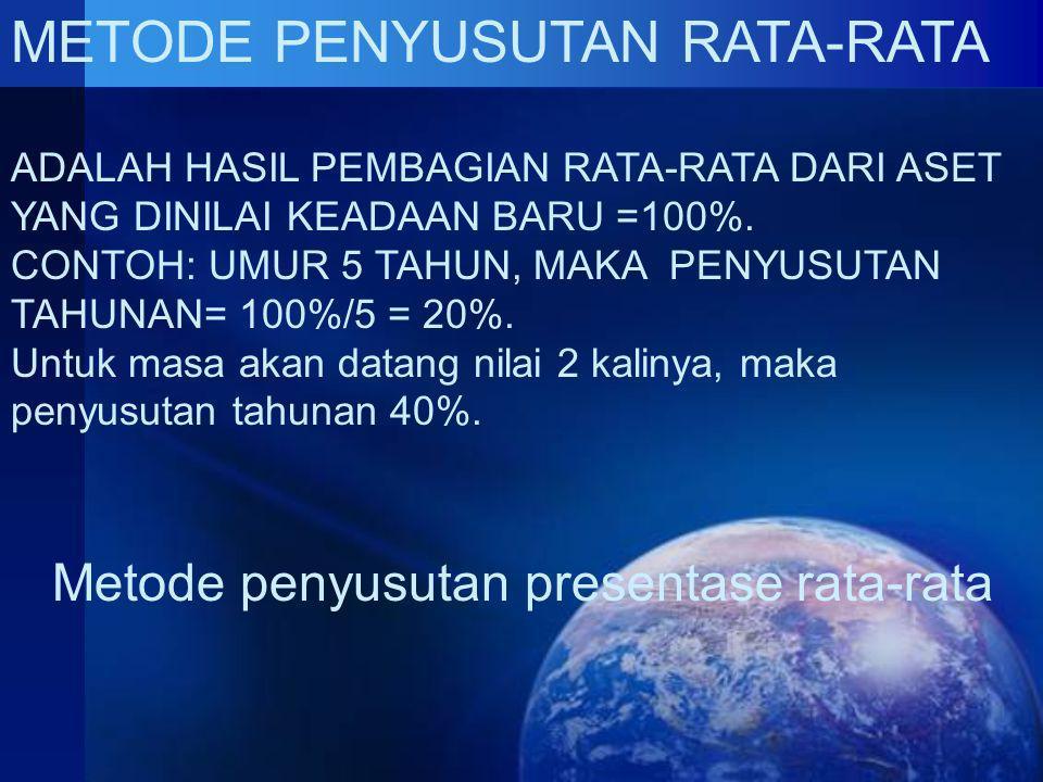 METODE PENYUSUTAN RATA-RATA ADALAH HASIL PEMBAGIAN RATA-RATA DARI ASET YANG DINILAI KEADAAN BARU =100%.