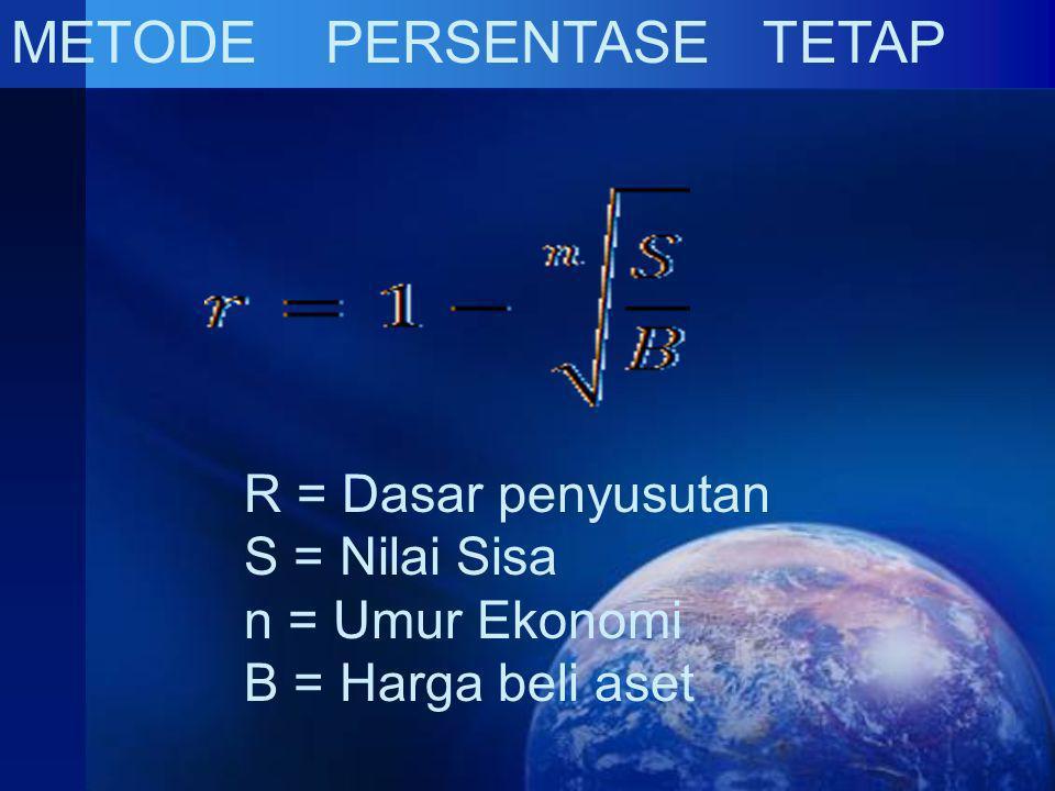 METODE PERSENTASE TETAP R = Dasar penyusutan S = Nilai Sisa n = Umur Ekonomi B = Harga beli aset