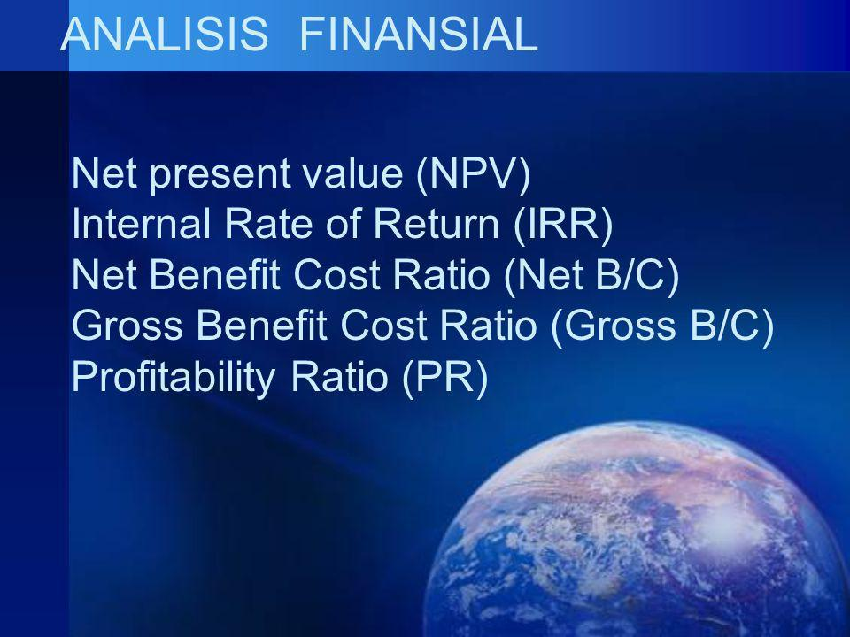 ANALISIS FINANSIAL Net present value (NPV) Internal Rate of Return (IRR) Net Benefit Cost Ratio (Net B/C) Gross Benefit Cost Ratio (Gross B/C) Profita
