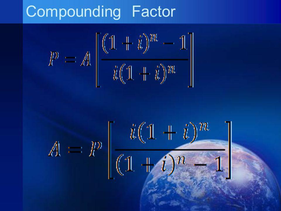 Compounding Factor