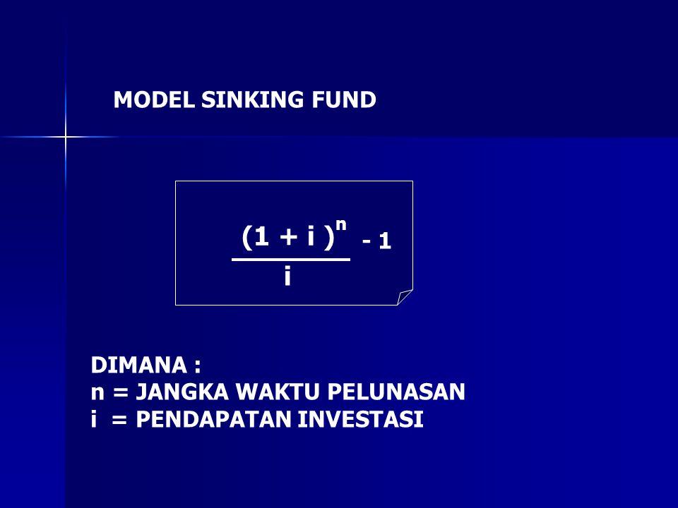 MODEL SINKING FUND (1 + i ) n i DIMANA : n = JANGKA WAKTU PELUNASAN i = PENDAPATAN INVESTASI - 1