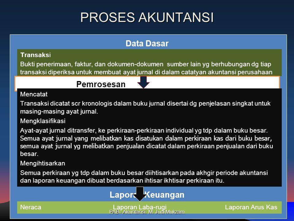 PROSES AKUNTANSI Data Dasar Transaksi Bukti penerimaan, faktur, dan dokumen-dokumen sumber lain yg berhubungan dg tiap transaksi diperiksa untuk membu