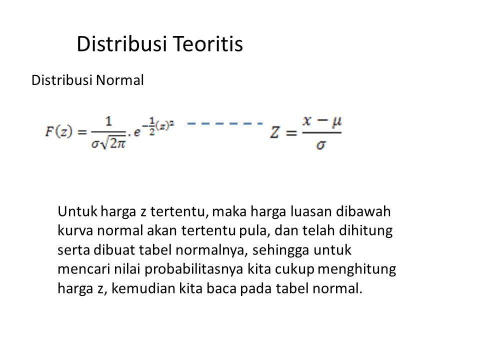 Distribusi Teoritis Distribusi Normal Untuk harga z tertentu, maka harga luasan dibawah kurva normal akan tertentu pula, dan telah dihitung serta dibu