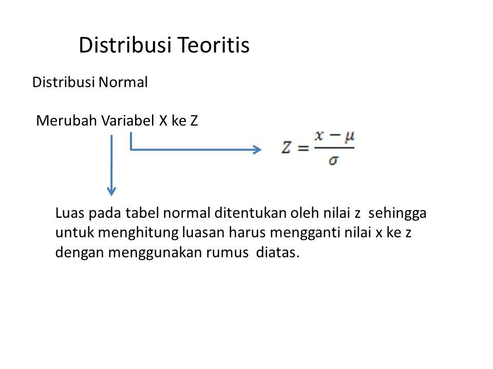 Distribusi Teoritis Distribusi Normal Merubah Variabel X ke Z Luas pada tabel normal ditentukan oleh nilai z sehingga untuk menghitung luasan harus me