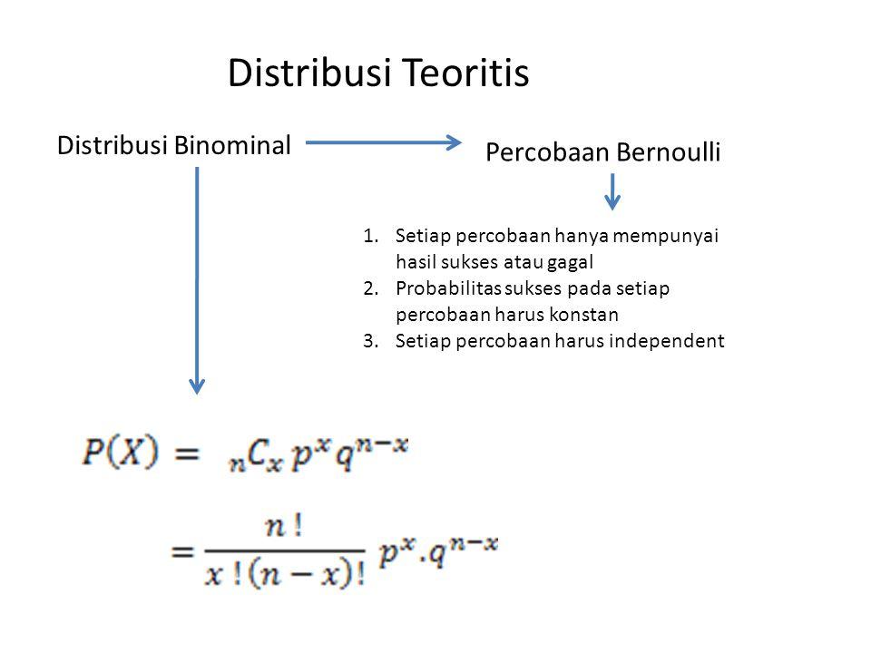 Distribusi Teoritis Distribusi Binominal Percobaan Bernoulli 1.Setiap percobaan hanya mempunyai hasil sukses atau gagal 2.Probabilitas sukses pada set