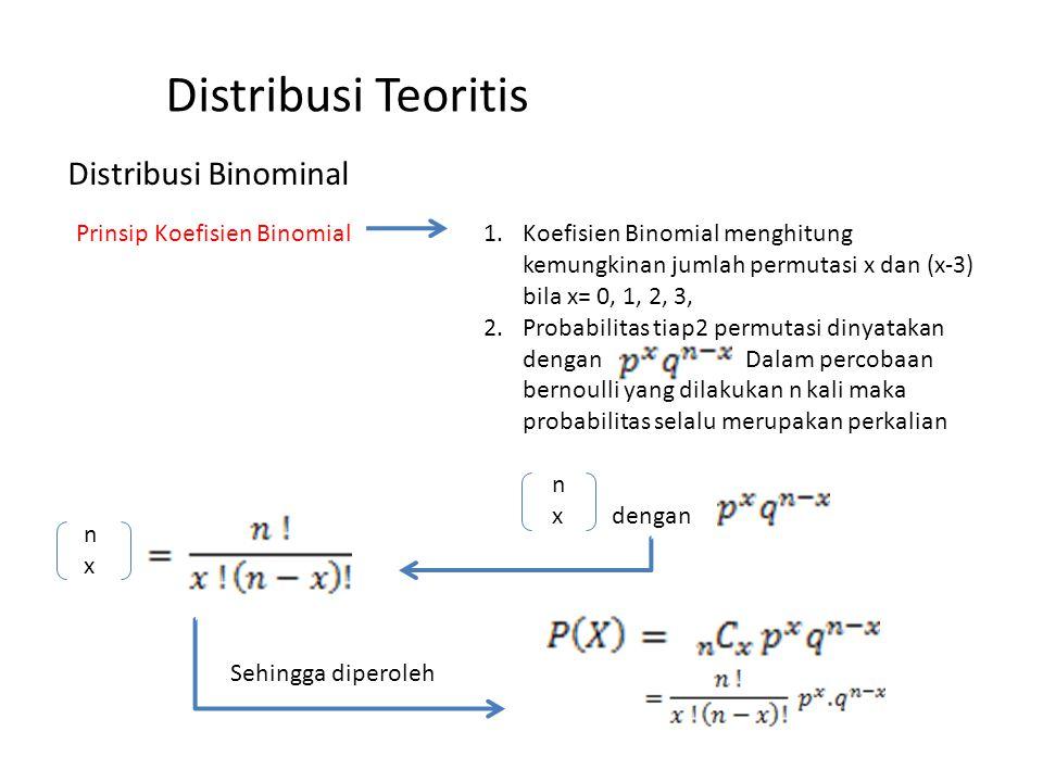 Distribusi Teoritis Distribusi Binominal Prinsip Koefisien Binomial1.Koefisien Binomial menghitung kemungkinan jumlah permutasi x dan (x-3) bila x= 0,