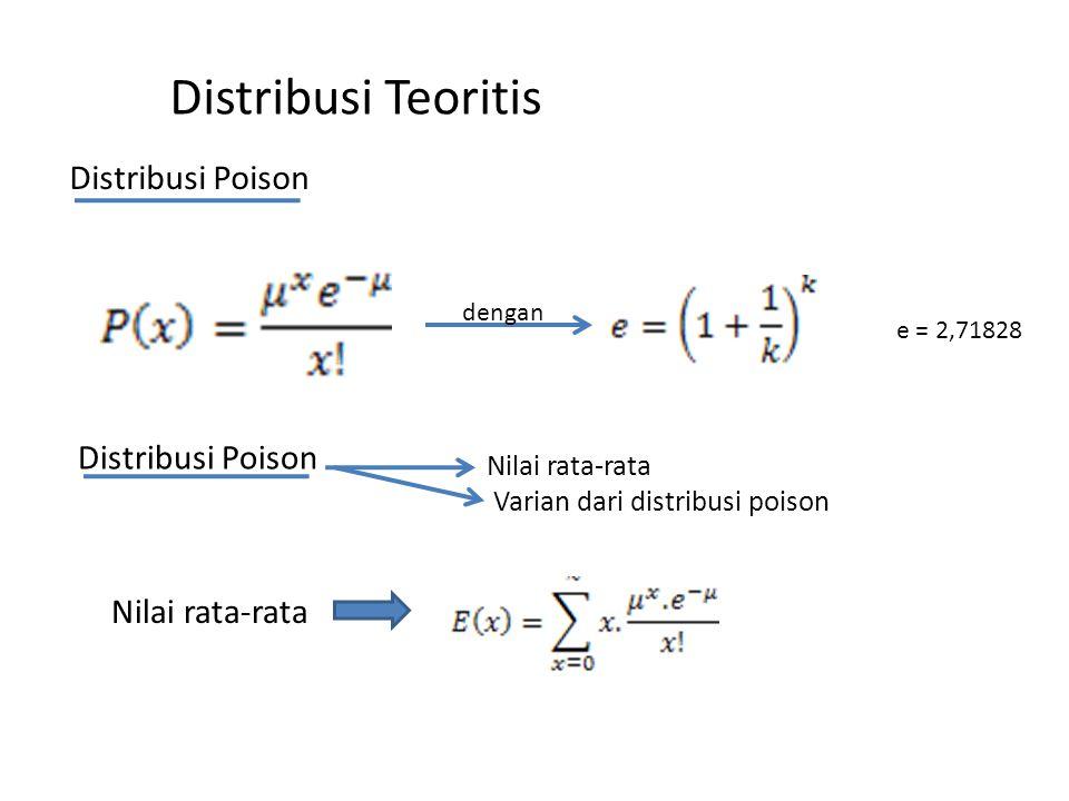 Distribusi Teoritis Distribusi Poison dengan e = 2,71828 Nilai rata-rata Varian dari distribusi poison Distribusi Poison Nilai rata-rata