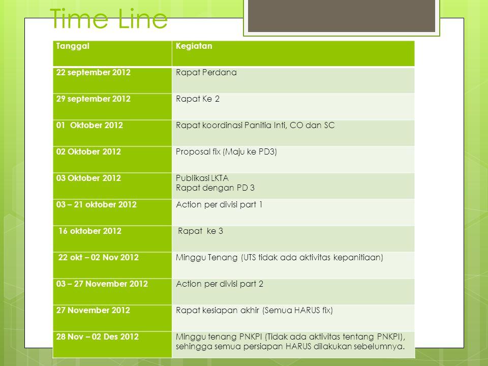Time Line TanggalKegiatan 22 september 2012 Rapat Perdana 29 september 2012 Rapat Ke 2 01 Oktober 2012 Rapat koordinasi Panitia Inti, CO dan SC 02 Okt
