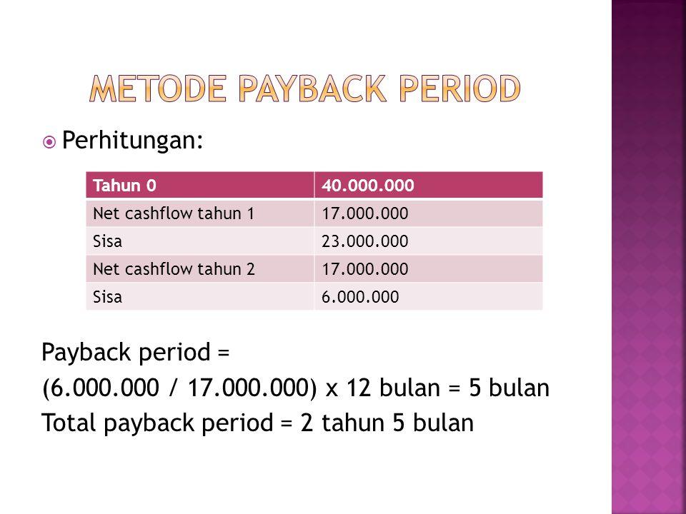  Perhitungan: Payback period = (6.000.000 / 17.000.000) x 12 bulan = 5 bulan Total payback period = 2 tahun 5 bulan Tahun 040.000.000 Net cashflow ta