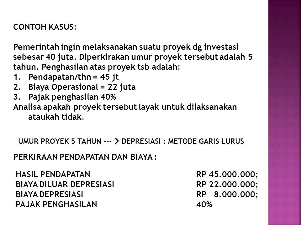 CONTOH KASUS: Pemerintah ingin melaksanakan suatu proyek dg investasi sebesar 40 juta.