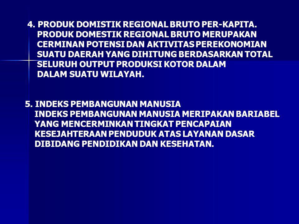4.PRODUK DOMISTIK REGIONAL BRUTO PER-KAPITA.
