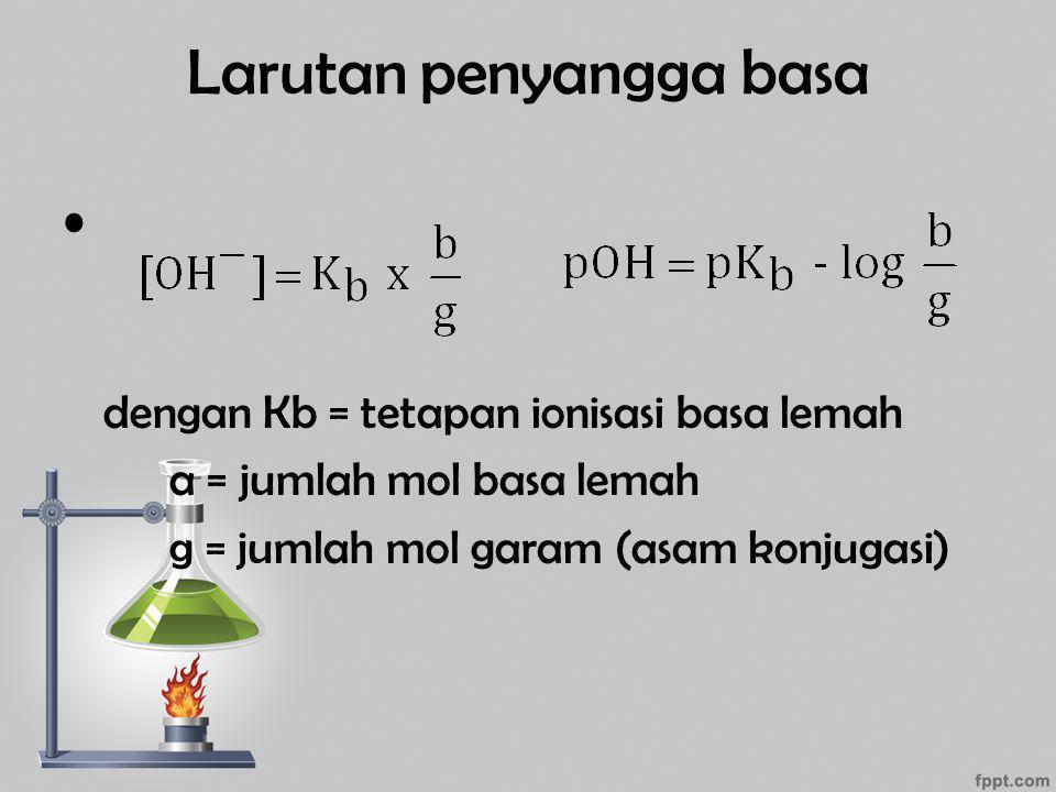 Larutan penyangga basa dengan Kb = tetapan ionisasi basa lemah a = jumlah mol basa lemah g = jumlah mol garam (asam konjugasi)