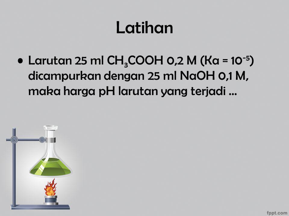 Latihan Larutan 25 ml CH 3 COOH 0,2 M (Ka = 10 -5 ) dicampurkan dengan 25 ml NaOH 0,1 M, maka harga pH larutan yang terjadi …