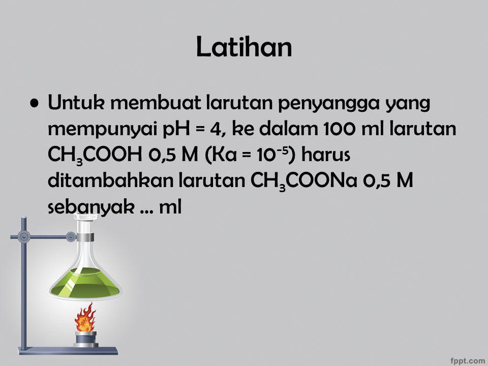 Latihan Untuk membuat larutan penyangga yang mempunyai pH = 4, ke dalam 100 ml larutan CH 3 COOH 0,5 M (Ka = 10 -5 ) harus ditambahkan larutan CH 3 CO