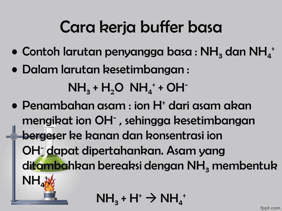 Cara kerja buffer basa Contoh larutan penyangga basa : NH 3 dan NH 4 + Dalam larutan kesetimbangan : NH 3 + H 2 O NH 4 + + OH - Penambahan asam : ion