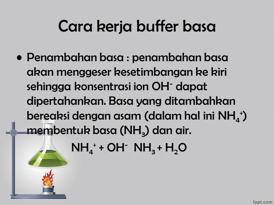 Cara kerja buffer basa Penambahan basa : penambahan basa akan menggeser kesetimbangan ke kiri sehingga konsentrasi ion OH - dapat dipertahankan. Basa