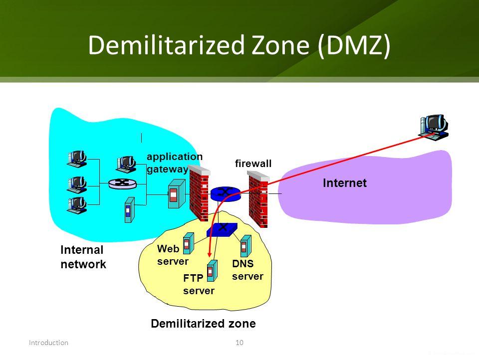 Introduction10 Demilitarized Zone (DMZ) Web server FTP server DNS server application gateway Internet Demilitarized zone Internal network firewall