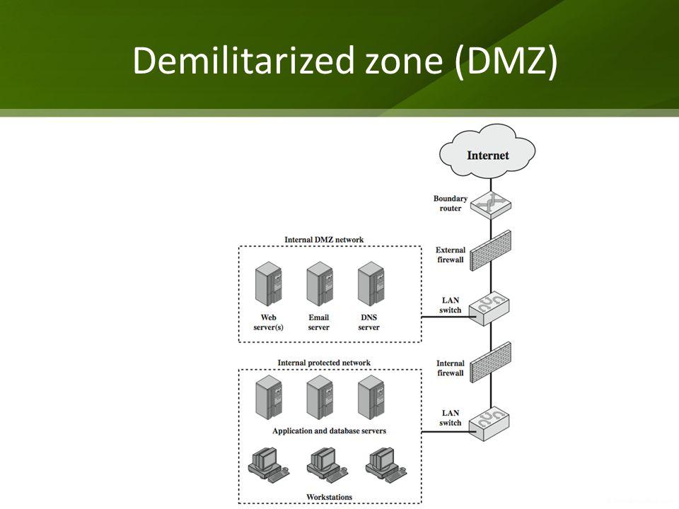 DMZ Networks Demilitarized zone (DMZ)