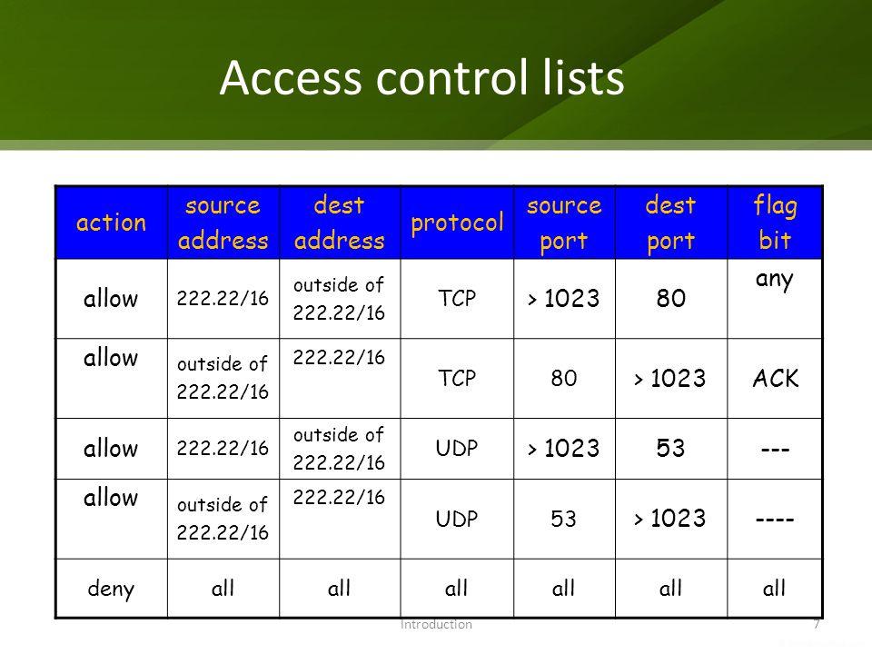 Introduction7 Access control lists action source address dest address protocol source port dest port flag bit allow 222.22/16 outside of 222.22/16 TCP