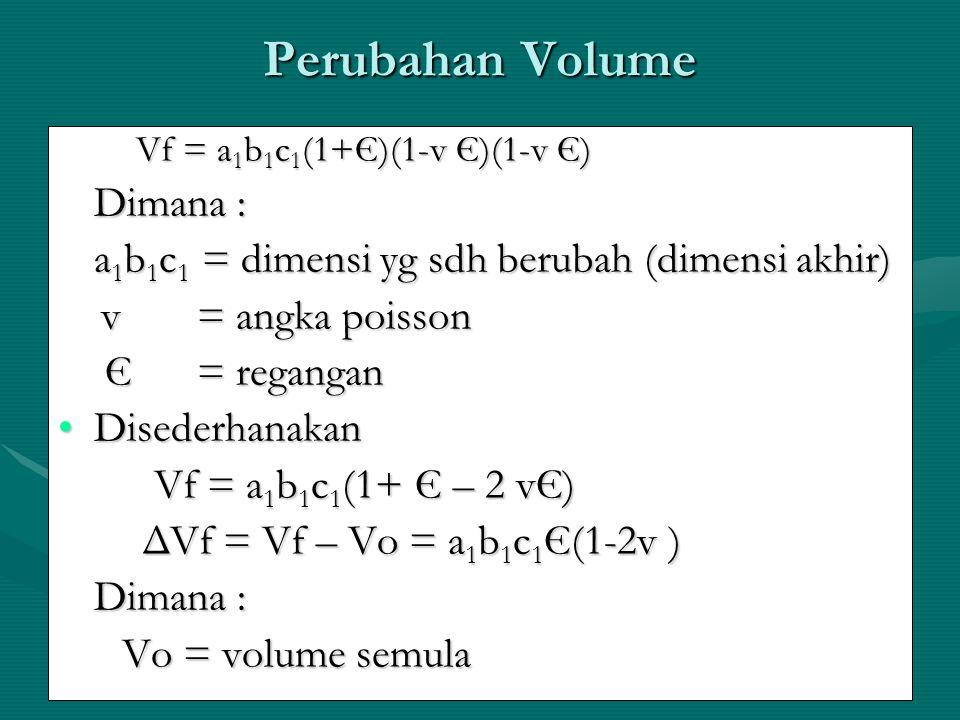 Perubahan Volume Vf = a 1 b 1 c 1 (1+Є)(1-v Є)(1-v Є) Dimana : a 1 b 1 c 1 = dimensi yg sdh berubah (dimensi akhir) v = angka poisson v = angka poisso