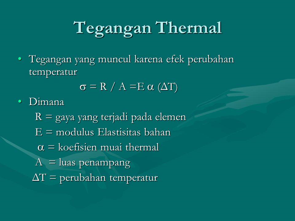 Tegangan Thermal Tegangan yang muncul karena efek perubahan temperaturTegangan yang muncul karena efek perubahan temperatur  = R / A =E  (ΔT)  = R