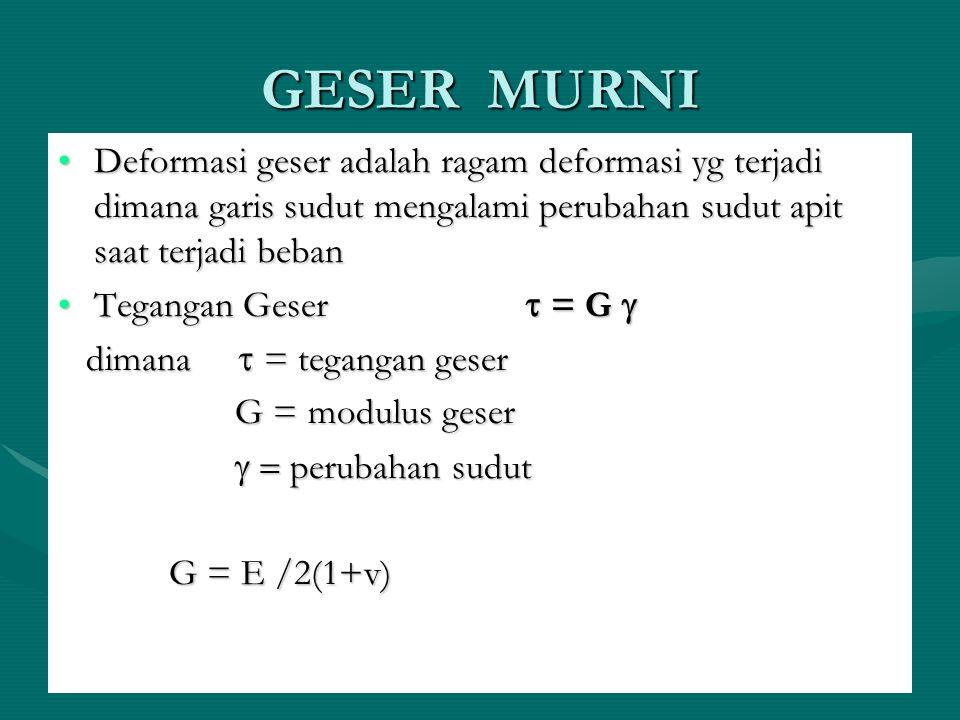GESER MURNI Deformasi geser adalah ragam deformasi yg terjadi dimana garis sudut mengalami perubahan sudut apit saat terjadi bebanDeformasi geser adal