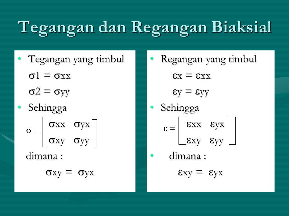 Tegangan dan Regangan Biaksial Tegangan yang timbulTegangan yang timbul  1 =  xx  1 =  xx  2 =  yy  2 =  yy SehinggaSehingga  xx  yx  xx 