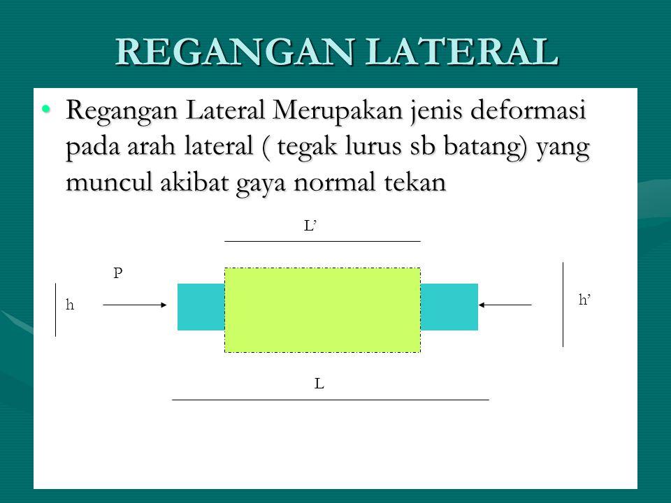 REGANGAN LATERAL Regangan Lateral Merupakan jenis deformasi pada arah lateral ( tegak lurus sb batang) yang muncul akibat gaya normal tekanRegangan La
