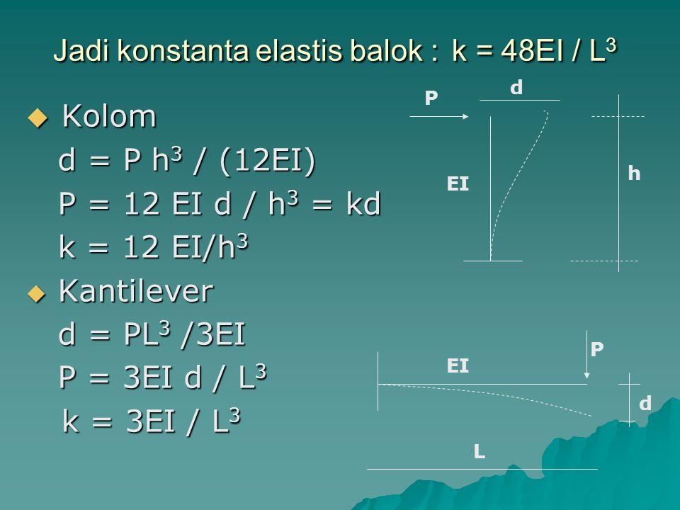 Jadi konstanta elastis balok : k = 48EI / L 3  Kolom d = P h 3 / (12EI) d = P h 3 / (12EI) P = 12 EI d / h 3 = kd P = 12 EI d / h 3 = kd k = 12 EI/h