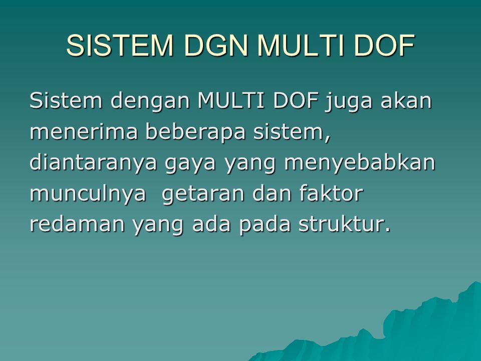 SISTEM DGN MULTI DOF Sistem dengan MULTI DOF juga akan menerima beberapa sistem, diantaranya gaya yang menyebabkan munculnya getaran dan faktor redama