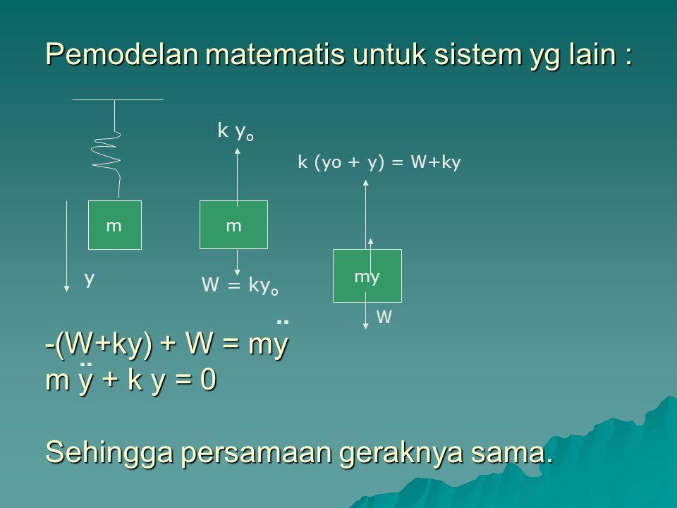 Pemodelan matematis untuk sistem yg lain : -(W+ky) + W = my m y + k y = 0 Sehingga persamaan geraknya sama. m m W = ky o k y o y my k (yo + y) = W+ky