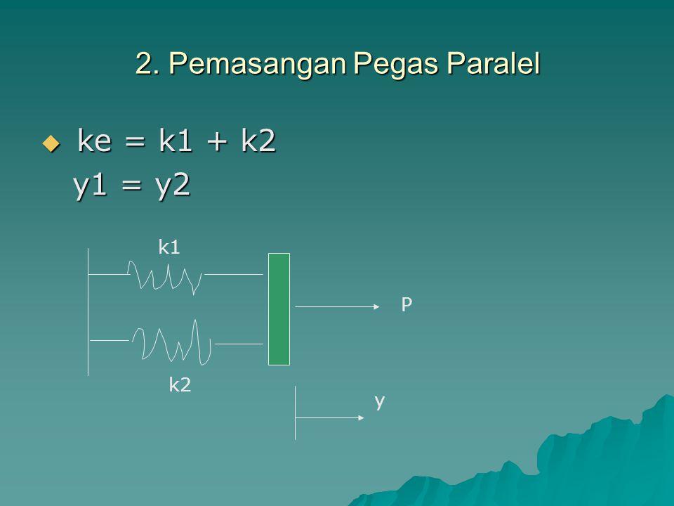 2. Pemasangan Pegas Paralel  ke = k1 + k2 y1 = y2 y1 = y2 P y k1 k2