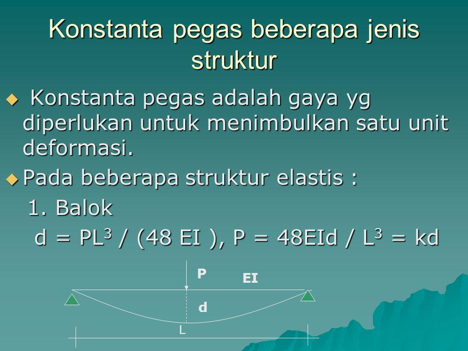 Konstanta pegas beberapa jenis struktur  Konstanta pegas adalah gaya yg diperlukan untuk menimbulkan satu unit deformasi.  Pada beberapa struktur el
