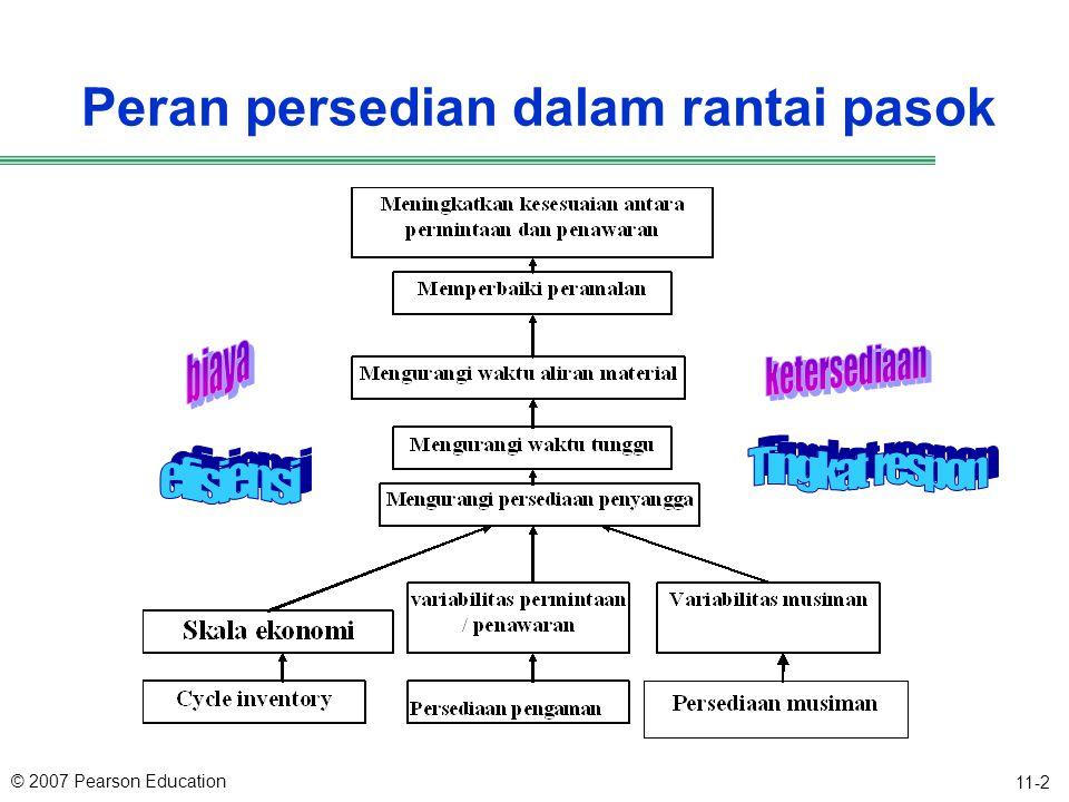 © 2007 Pearson Education 11-2 Peran persedian dalam rantai pasok