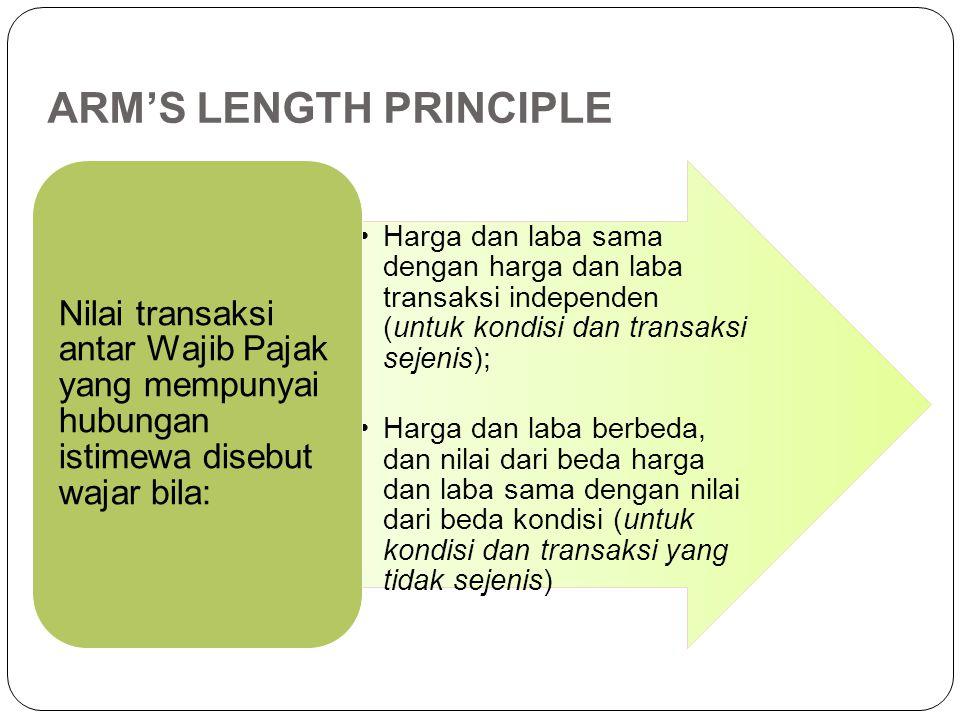 Kewajaran dan Kelaziman Usaha Update PER-32/PJ/2011 pasal 3 ayat (3) Prinsip Kewajaran dan Kelaziman Usaha (Arm's Length Principle/ALP) mendasarkan pa