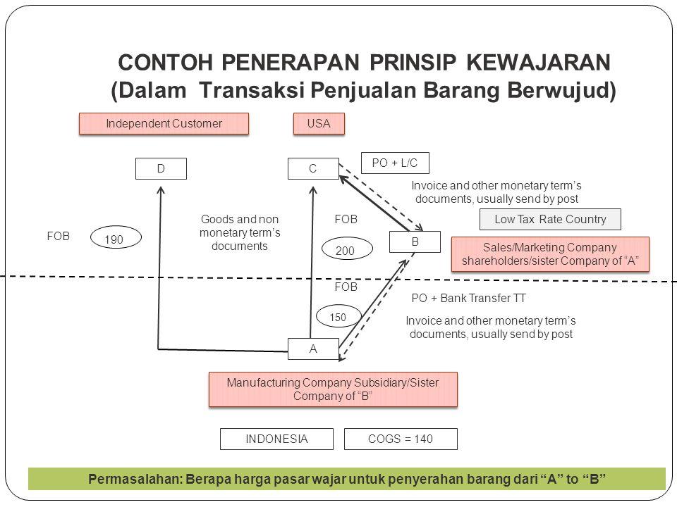 Pembanding Transaksi antar pihak independen atau Pihak independen yang melakukan transaksi dengan pihak lain yang independen, yang sebanding dengan pi