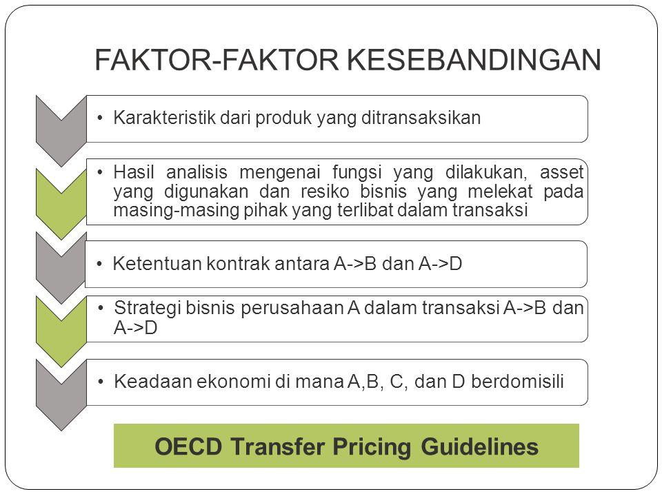 2 (DUA) KEMUNGKINAN PENDAPAT Pendapat (1) Bila kondisi transaksi penjualan A->B sama dengan kondisi transaksi penjualan A- >D, sedangkan harga kedua t