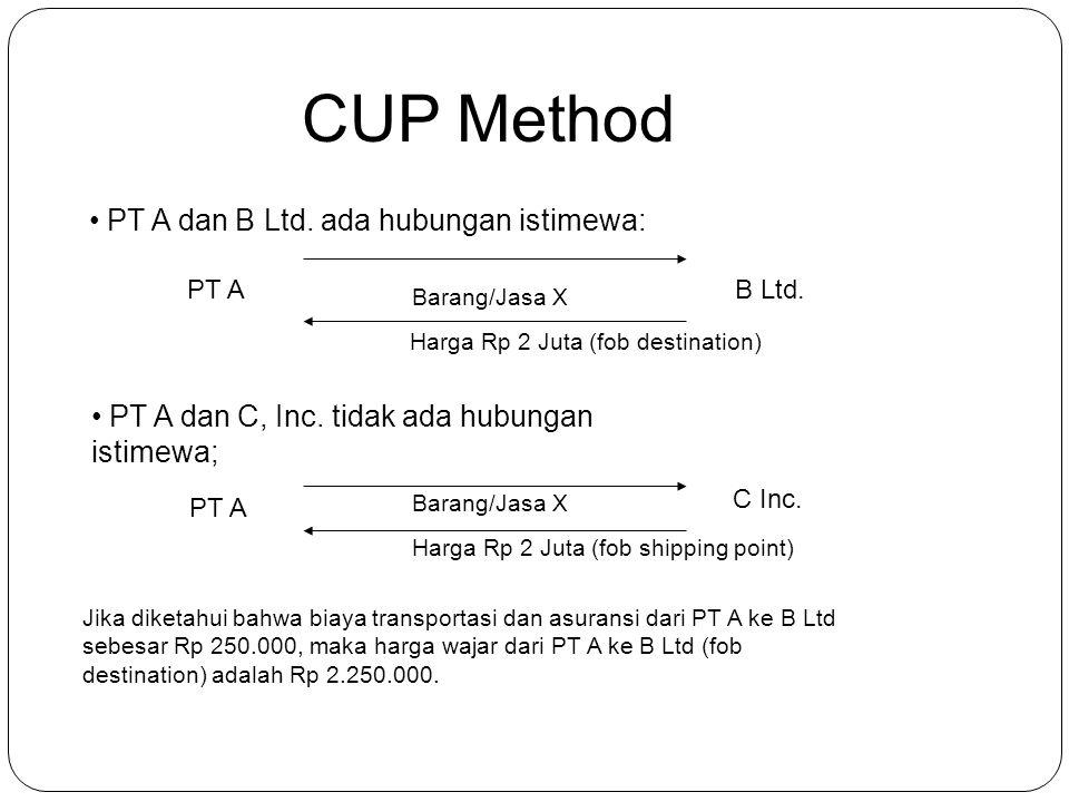 Comparable Uncontrolled Price (CUP) Melakukan perbandingan pada tingkat harga secara langsung. Jika kondisinya sebanding, maka harga kepada hubungan i
