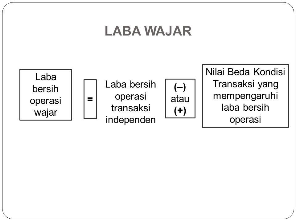 HARGA WAJAR Harga wajar transaksi hubungan istimewa = Harga transaksi independen (–) atau (+) Nilai Beda Kondisi Transaksi