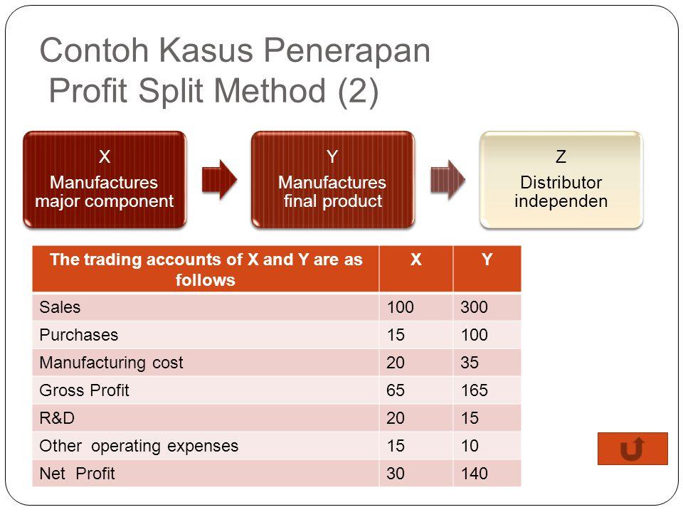 Contoh Kasus Penerapan Profit Split Method (1) X, Y, dan Z merupakan perusahaan yang ada di negara yang berbeda-beda. X mendesain dan melakukan proses