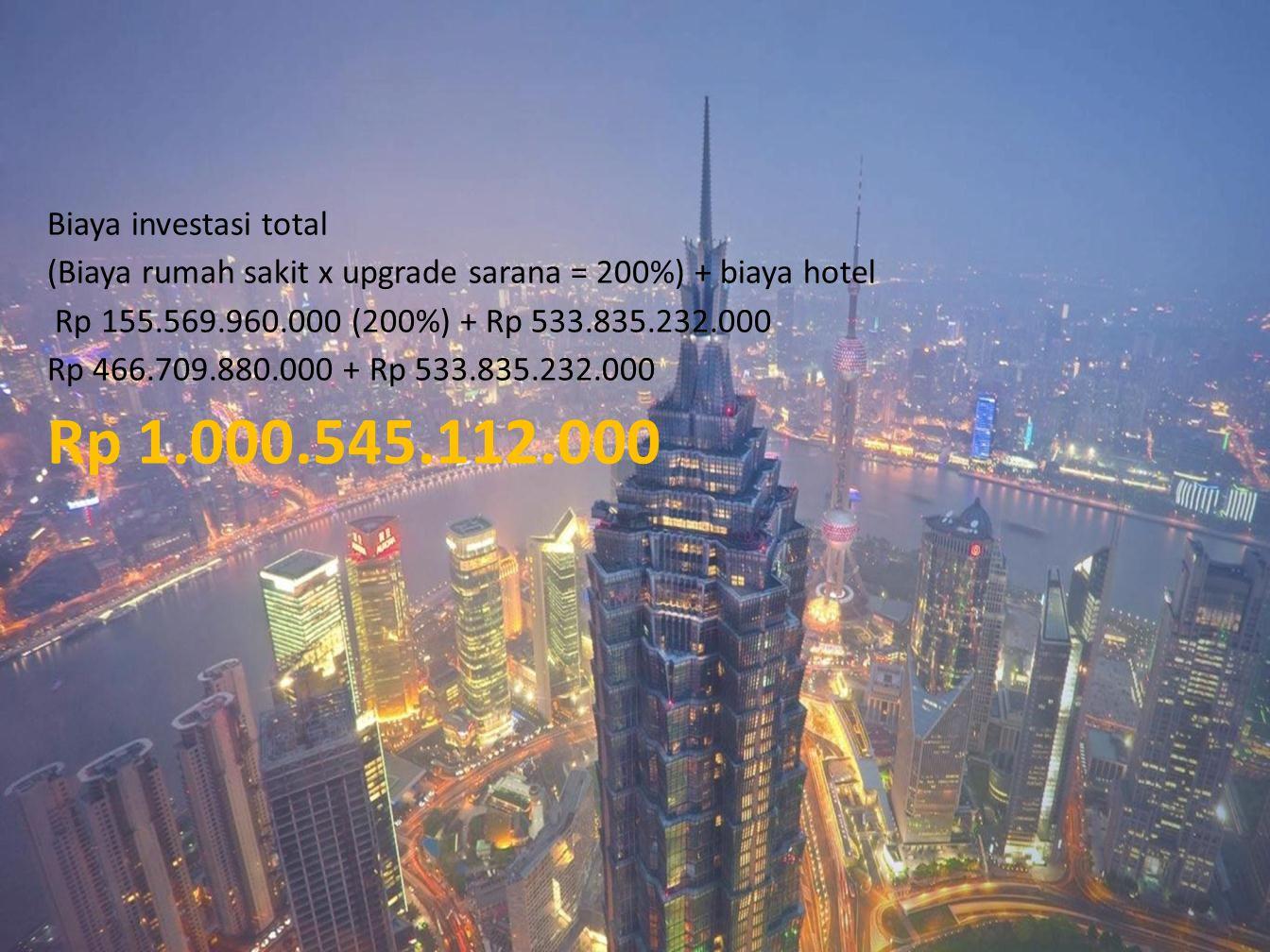 Biaya investasi total (Biaya rumah sakit x upgrade sarana = 200%) + biaya hotel Rp 155.569.960.000 (200%) + Rp 533.835.232.000 Rp 466.709.880.000 + Rp