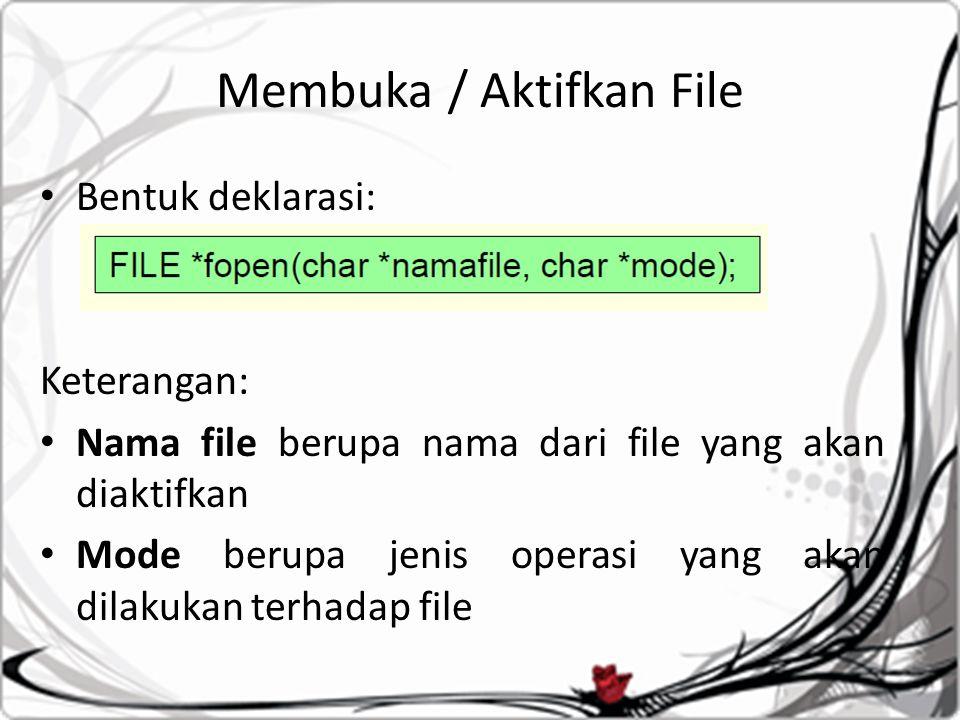 Lanjutan… Berhasil tidaknya operasi pengaktifan file dapat dilihat pada keluaran fungsi fopen ().