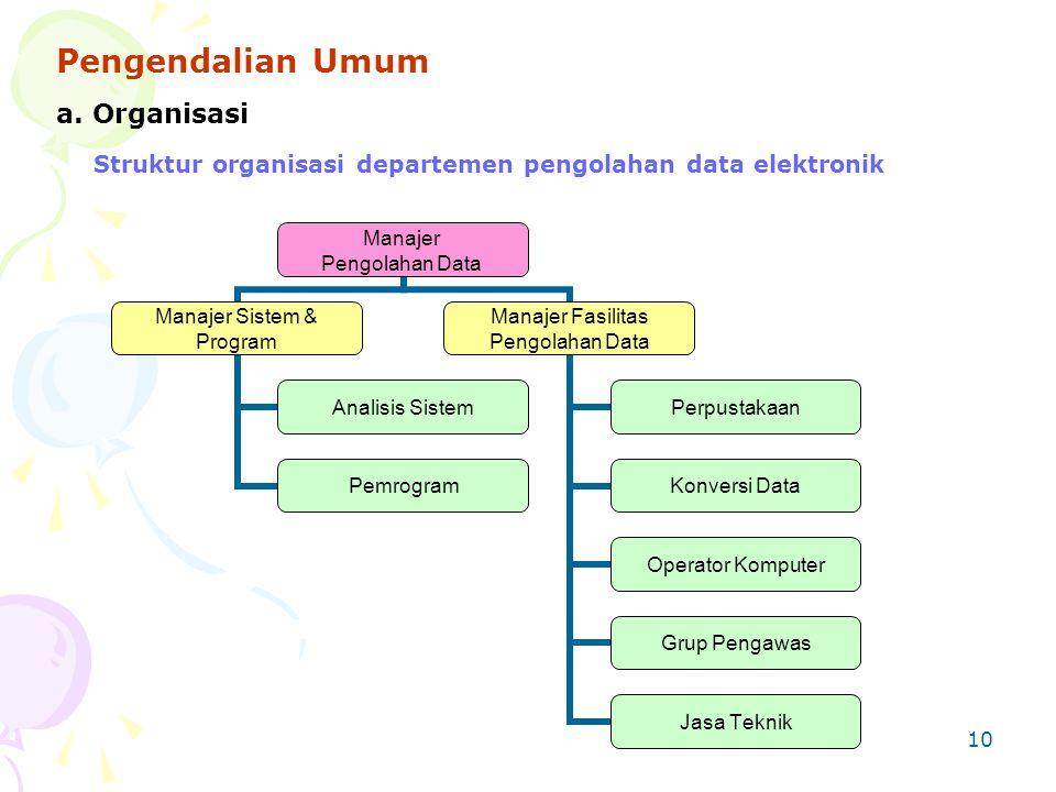 10 Pengendalian Umum a. Organisasi Struktur organisasi departemen pengolahan data elektronik Manajer Pengolahan Data Manajer Sistem & Program Analisis